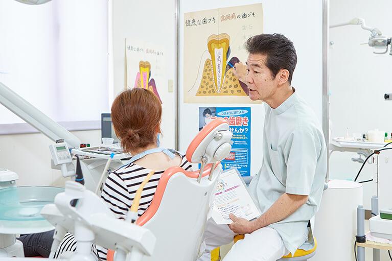 歯周病治療に特化しています